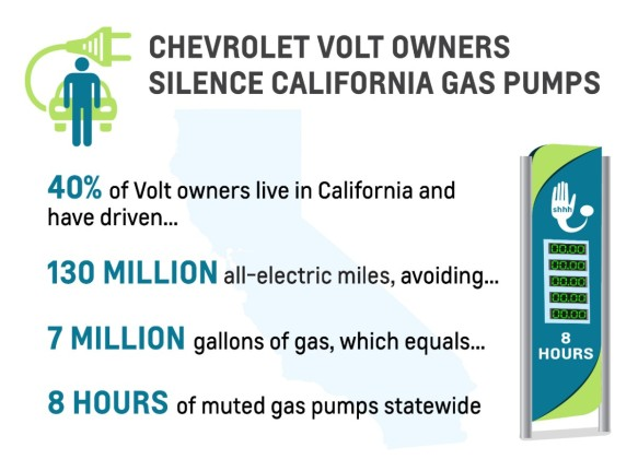 ChevroletVolt-CaliforniaGraphic-medium